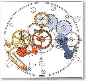 Schleppzeigermechanismus 7750