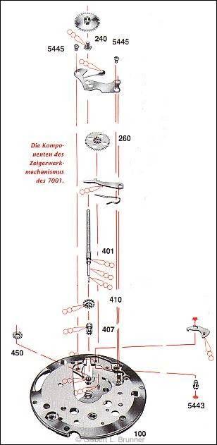 Zeigermechanismus 7001